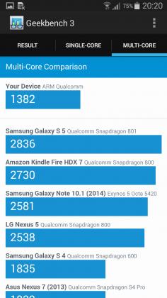 Benchmark Samsung Galaxy A5