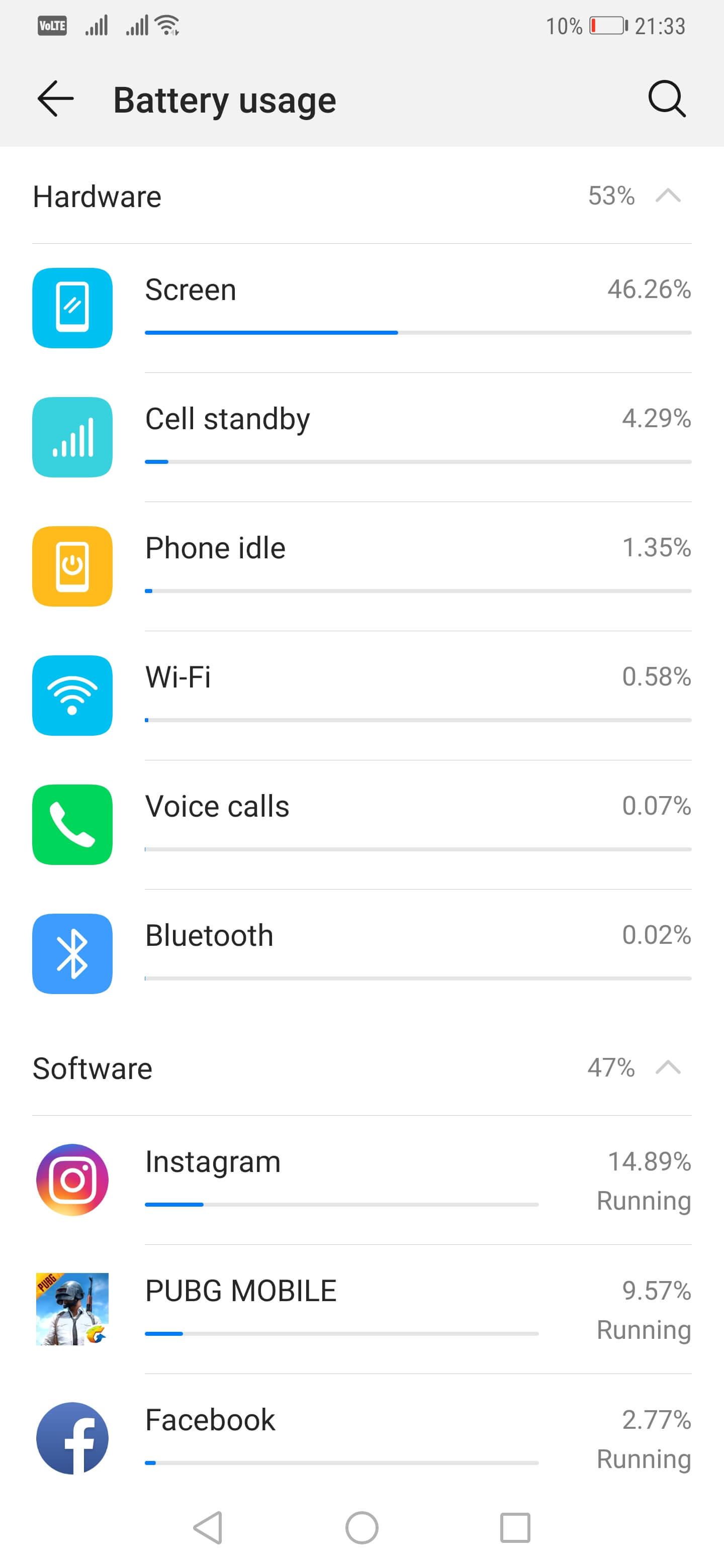 Cat tine bateria pe Huawei Mate 20 Pro - Baterie si autonomie 5