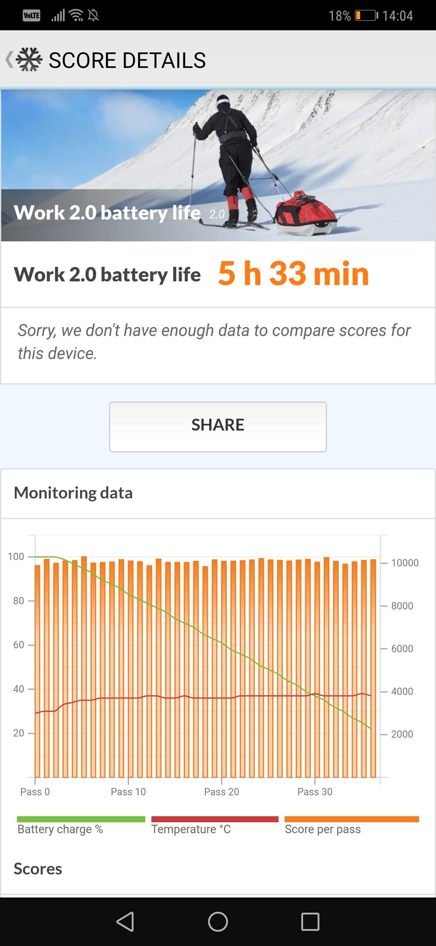 Cat tine bateria pe Huawei Mate 20 Pro - Baterie si autonomie 1