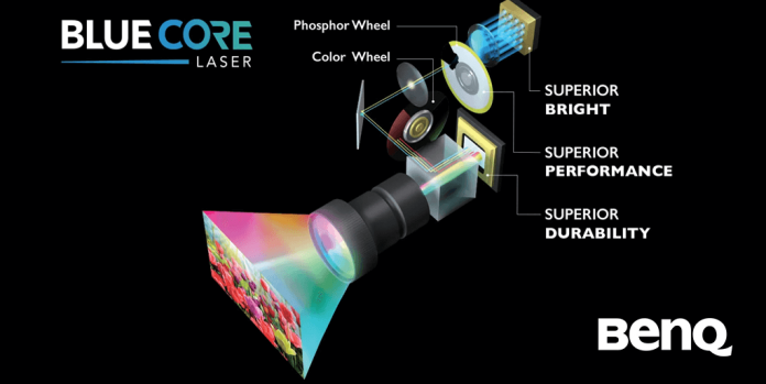 Noi videoproiectoare Benq din gama Laser BlueCore au fost lansate oficial in Romania