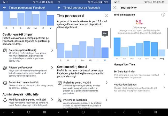 Cum vezi cat timp petreci pe Facebook si Instagram