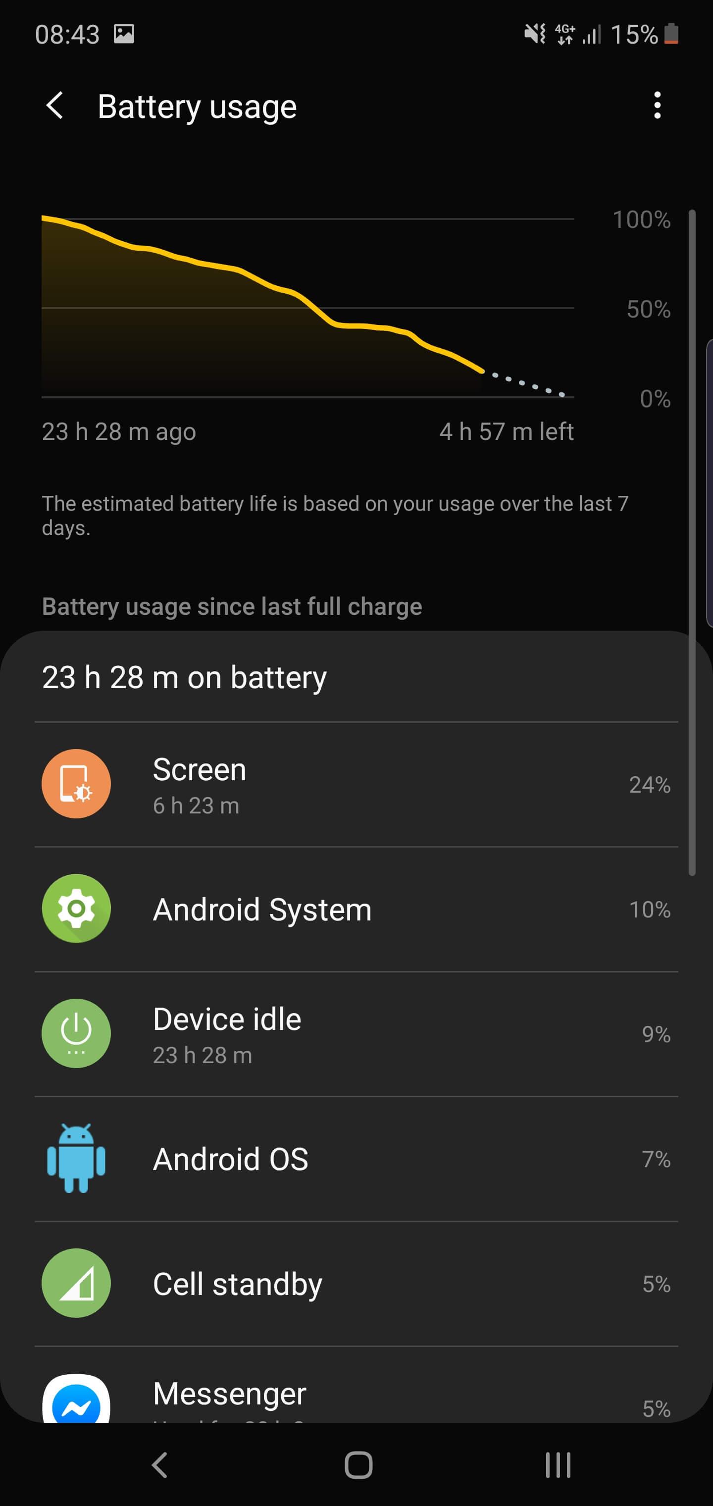 Cât ține bateria pe Samsung Galaxy Note10 Plus - 3