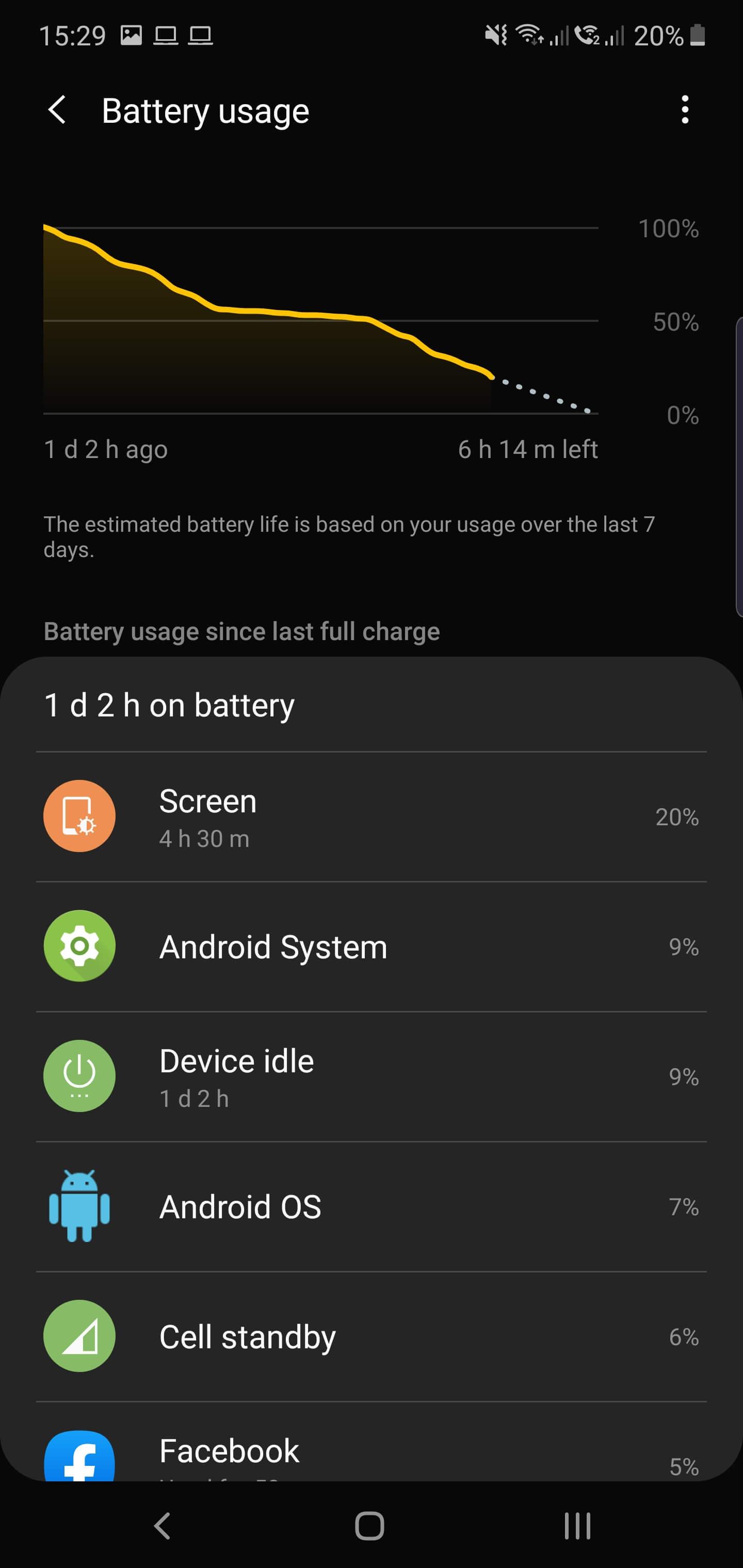 Cât ține bateria pe Samsung Galaxy Note10 Plus - 4