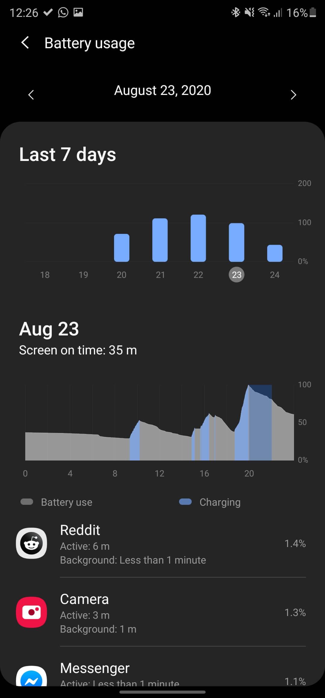 Cat tine baterie pe Samsung Galaxy Note20 Ultra - 2