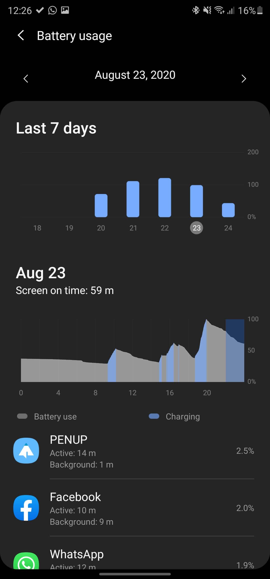 Cat tine baterie pe Samsung Galaxy Note20 Ultra - 1